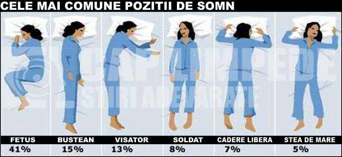 pozitia de somn