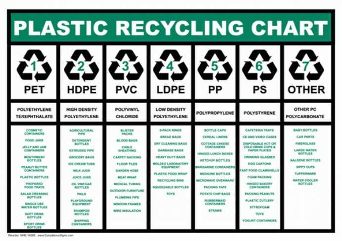 sticle plastic reciclate1